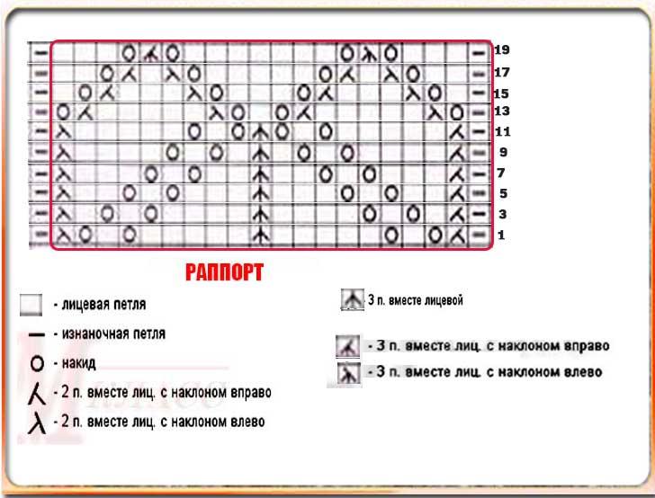 ажурные-узоры-вязания-спицами-№2-3