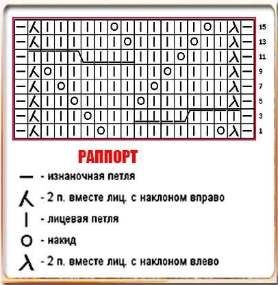 вязание-спицами-узоры-схемы-2