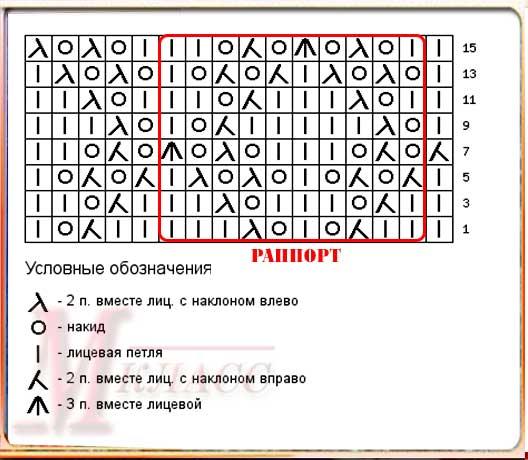 несложные-узоры-для-вязания-спицами3