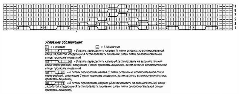 вязание-спицами-узоры-схемы-косы-жгуты-араны-с-описанием-схем2-1