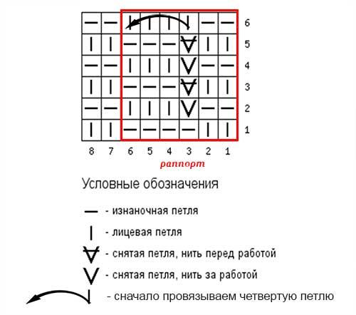 узор-ложная-коса-спицами-схема3