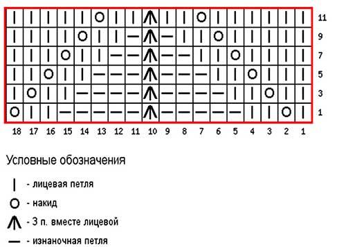 Ажурный-простой-узор-спицами4
