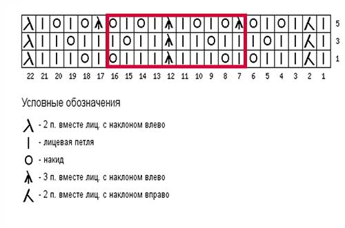 СХЕМА-АЖУРНОГО-УЗОР-ДЛЯ-ЛЕТНЕЙ-КОФТОЧКИ1-2