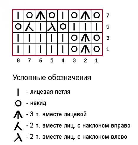 ажурный-узор-для-новичков3