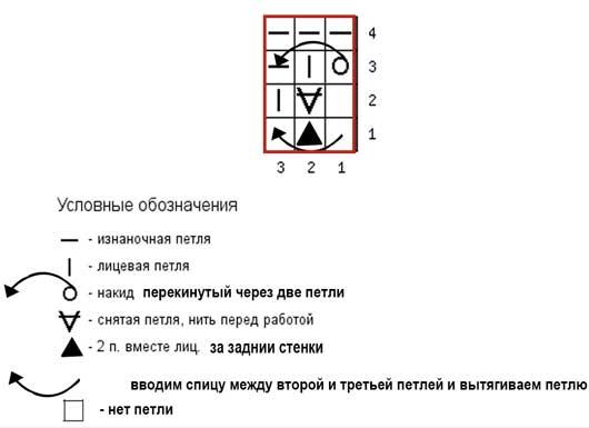 узор-спицами-по-схеме3