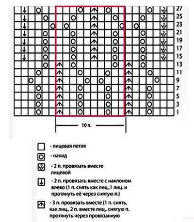 красивый-ажурный-узор2-2-2