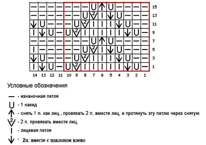 узор-спицами--елочка--схема,-описание3-2
