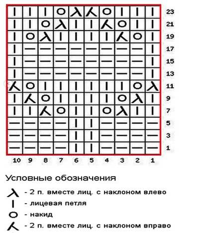Красивый--Узор-Для-Мужских-и--Женских-Изделий5