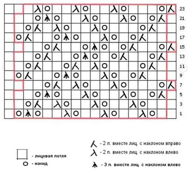 ажурное-вязание-по-схеме4
