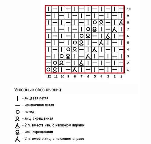ажурный-узор-для-кофты3